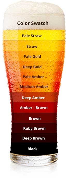 Beers by Color